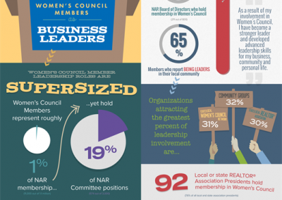 2018_Infographic_Leadership_531x547