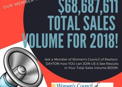 WCR Members Total Sales Volume 2018